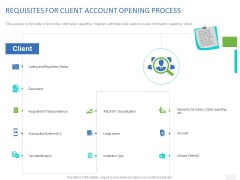 Organizational Socialization Requisites For Client Account Opening Process Icons PDF