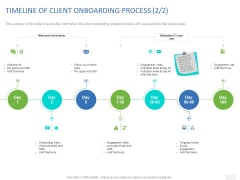 Organizational Socialization Timeline Of Client Onboarding Process Engagement Elements PDF