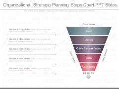Organizational Strategic Planning Steps Chart Ppt Slides