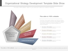 Organizational Strategy Development Template Slide Show