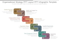 Organizational Strategy Ppt Layout Ppt Infographic Template