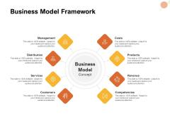 Organizational Structure Business Model Framework Ppt PowerPoint Presentation Slides Infographics PDF