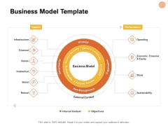 Organizational Structure Business Model Template Ppt PowerPoint Presentation Summary Layout Ideas PDF