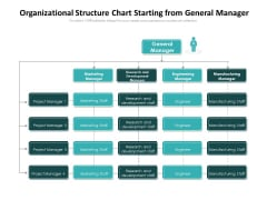 Organizational Structure Chart Starting From General Manager Ppt PowerPoint Presentation Outline Background Designs PDF