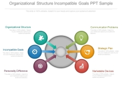 Organizational Structure Incompatible Goals Ppt Sample