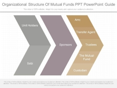Organizational Structure Of Mutual Funds Ppt Powerpoint Guide