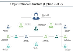 Organizational Structure Template 2 Ppt PowerPoint Presentation Model Design Inspiration