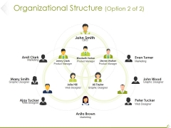 Organizational Structure Template 2 Ppt PowerPoint Presentation Pictures Example
