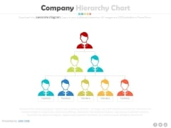 Organizational Structures Hierarchy Chart Powerpoint Template