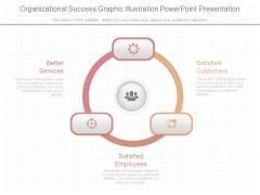 Organizational Success Graphic Illustration Powerpoint Presentation