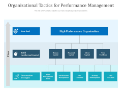 Organizational Tactics For Performance Management Ppt PowerPoint Presentation Gallery Layout PDF