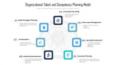 Organizational Talent And Competency Planning Model Ppt Diagram Ppt PDF