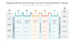 Organizational Technology Functions Transformation Model Ideas PDF