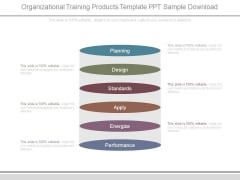 Organizational Training Products Template Ppt Sample Download
