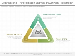Organizational Transformation Example Powerpoint Presentation