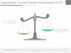 Organizational Turnover Example Chart Example Of Ppt