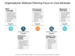 Organizational Wellness Planning Focus On Core Attributes Ppt PowerPoint Presentation Portfolio Format
