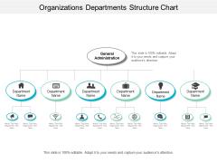Organizations Departments Structure Chart Ppt PowerPoint Presentation Infographics Slide Portrait