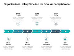 Organizations History Timeline For Goal Accomplishment Ppt PowerPoint Presentation File Themes PDF