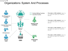 Organizations System And Processes Ppt PowerPoint Presentation Layouts Diagrams