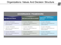 Organizations Values And Decision Structure Ppt PowerPoint Presentation Infographics Example Introduction
