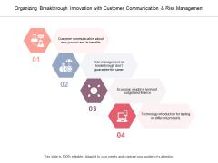 Organizing Breakthrough Innovation With Customer Communication And Risk Management Ppt PowerPoint Presentation Portfolio Maker