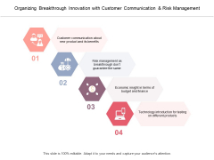 Organizing Breakthrough Innovation With Customer Communication And Risk Management Ppt PowerPoint Presentation Summary Aids