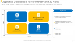 Organizing Stakeholders Power Interest With Key Notes Information PDF