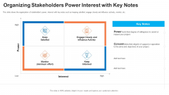 Organizing Stakeholders Power Interest With Key Notes Ppt Summary Ideas PDF