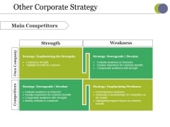 Other Corporate Strategy Ppt PowerPoint Presentation Ideas File Formats