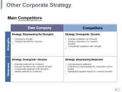Other Corporate Strategy Ppt PowerPoint Presentation Inspiration Graphics Example