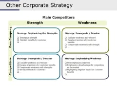 Other Corporate Strategy Ppt PowerPoint Presentation Summary Inspiration
