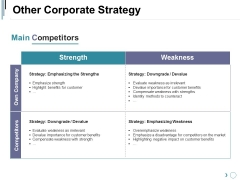 Other Corporate Strategy Template 2 Ppt PowerPoint Presentation Styles Vector