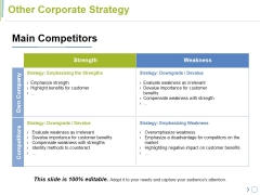 Other Corporate Strategy Template Ppt PowerPoint Presentation Icon Slides