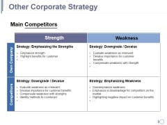 Other Corporate Strategy Template Ppt PowerPoint Presentation Inspiration Show