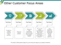 Other Customer Focus Areas Ppt PowerPoint Presentation Professional Introduction