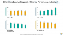 Other Operational And Financials Kpis Key Performance Indicators Professional PDF