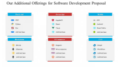 Our Additional Offerings For Software Development Proposal Ppt Pictures Grid PDF