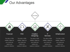 Our Advantages Template 2 Ppt PowerPoint Presentation Guidelines