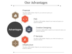 Our Advantages Template 2 Ppt PowerPoint Presentation Layout