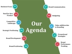 Our Agenda Ppt PowerPoint Presentation Infographic Template Portrait
