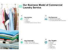 Our Business Model Of Commercial Laundry Service Ppt PowerPoint Presentation Professional Infographic Template