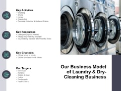 Our Business Model Of Laundry And Dry Cleaning Business Ppt PowerPoint Presentation Gallery Example Topics