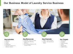 Our Business Model Of Laundry Service Business Ppt PowerPoint Presentation Pictures Designs