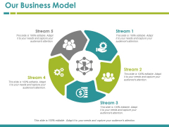 Our Business Model Template 3 Ppt PowerPoint Presentation File Example Introduction