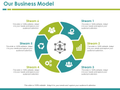 Our Business Model Template 4 Ppt PowerPoint Presentation Example