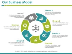 Our Business Model Template 5 Ppt PowerPoint Presentation Model Picture