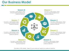 Our Business Model Template 6 Ppt PowerPoint Presentation Layouts Skills