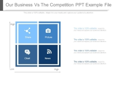 Our Business Vs The Competition Ppt Example File