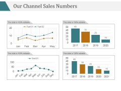 Our Channel Sales Numbers Ppt PowerPoint Presentation Deck